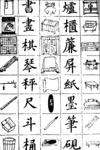 Logogram - Excerpt from a 1936 primer on Chinese characters