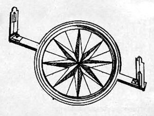 Alidade - An example of an alidade on a circumferentor. Taken from the Table of Surveying, Cyclopaedia, Volume 2, 1728