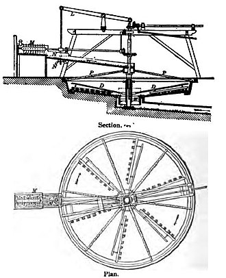 Buddle pit - A diagram of a working concave buddle, from Machinery for Metalliferous Mines, by E. Henry Davies, 1902