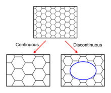 Materials science any information on grain structures?