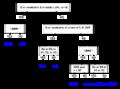 De-Milstein algorythm (CardioNetworks ECGpedia).png