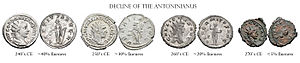 Antoninianus - The rapid decline in silver purity of the antoninianus.