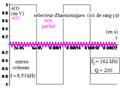 Deuxième ordre du type réponse en i d'un R L C série comme sélecteur d'harmonique d'un créneau - penta.png