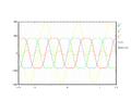 Differenzspannung zwischen zwei Phasen mit Oberwelle.png