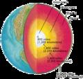 Earth layers NASA.png