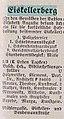 Einwohner Eiskellerberg 1–3, 1934.jpg