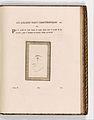 Essay on Physiognomy (Essai sur la Physiognomie Destiné à Faire Connoître l'Homme & à le faire Aimer, par Jean Gaspard Lavater, Citoyen de Zurich et Ministre du St. Evangile) MET DP355667.jpg