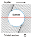 Europa field.png