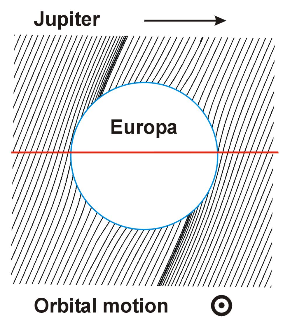 Europa field