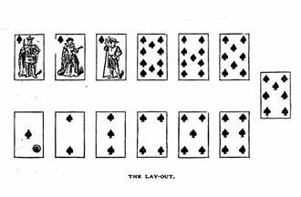 Faro (card game) - The layout of a faro board