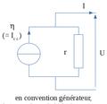 Générateur de Norton équivalent en convention générateur.png