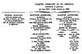 GenealogieAndrouet.png