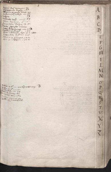 File:General Business Ledger of the Plantin Press, 1563–67 WDL11724.pdf