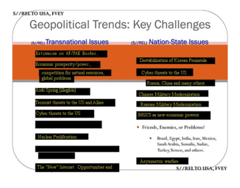 Geopolitical Trends