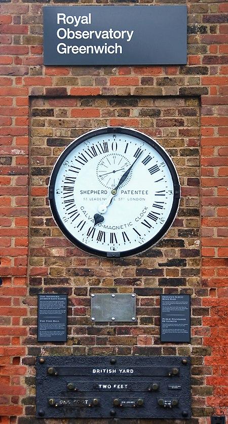 Waktu_Min_Greenwich