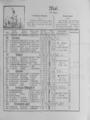 Harz-Berg-Kalender 1920 006.png