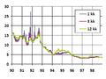 Helibor1990-1998-small.png