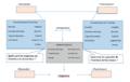 Integration par inteface.png