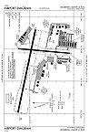 KUES Airport Diagram.jpg