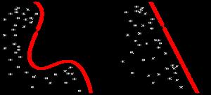 Support vector machine - Kernel machine