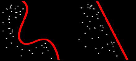 https://upload.wikimedia.org/wikipedia/commons/thumb/1/1b/Kernel_Machine.png/440px-Kernel_Machine.png