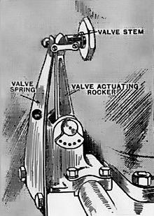 Leaf valve spring (Autocar Handbook, Ninth edition).jpg