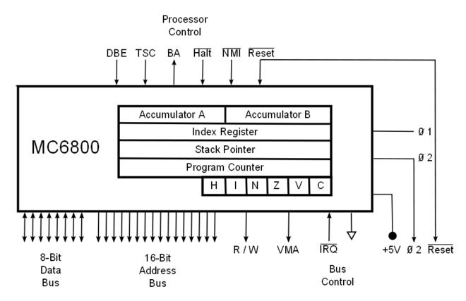 motorola 6800 wikiwand rh wikiwand com MC6800 Projects block diagram of motorola 6800