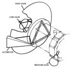 Magellan - antennas.png