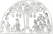 Tree Of Life Wikipedia The tree of life is the primary mystical symbol of kabbalah. tree of life wikipedia