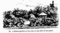Manual of Gardening fig025.png