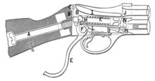 Sezione della culatta a blocco pivotante del Martini-Henry