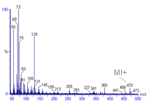 Brassicasterol - Mass fragmentation pattern for brassicasterol at 70eV on a Fisons MD800 mass spectrometer
