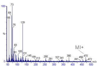 Brassicasterol - Mass fragmentation pattern for brassicasterol at 70eV on a Fisons MD800 mass spectrometer