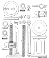 Measuring Tools (Industrial Press) Fig 28.png