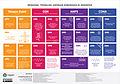 Mengenal Teknologi Jaringan Komunikasi Di Indonesia.jpg