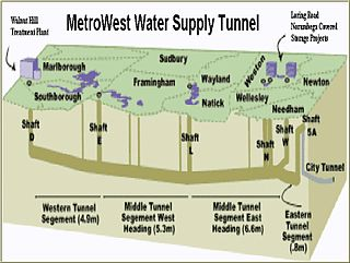 MetroWest Water Supply Tunnel Underground aqueduct in Greater Boston
