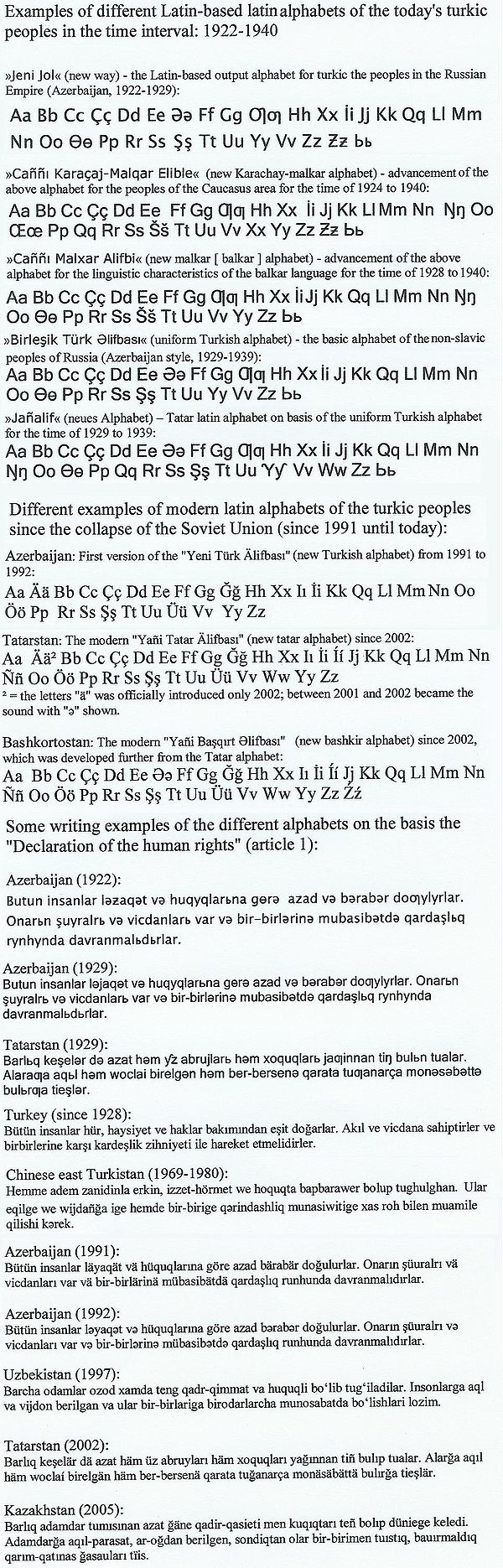 New Turkic alphabets.jpg