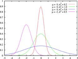 Mixture model - Wikipedia