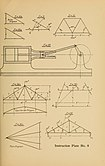 Notes on mechanical drawing, graphic statics, machine design, and kinematics (1909) (14594119710).jpg