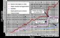 Number-Space-Debris-5-janvier-2021-fr.png