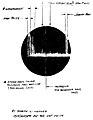 Opana SCR-270 radar display Dec 7, 1941.jpeg