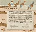 Pêche des moules (chanson française).jpg
