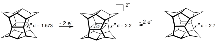 Oxidation of pagodane and dodecahedradiene to a sigma-bishomoaromatic dication. Distances in angstrom calculated at HF/3-21G level for the dication an the diene, x-ray for the neutral