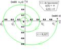 Pendule élastique horizontal amorti - portrait de phase.png