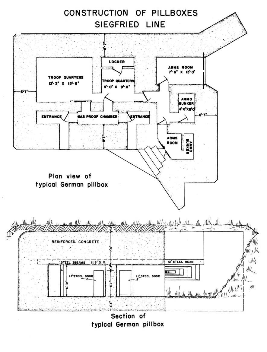 Plan of typical German pillbox, Siegfried Line