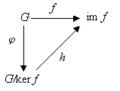 Premier isomorphisme.png