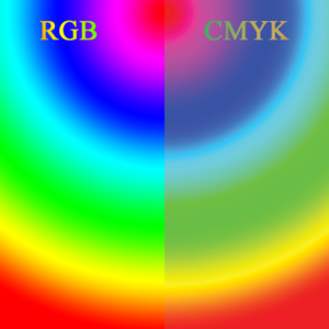 Color space - A comparison of CMYK and RGB color models. This image demonstrates the difference between how colors will look on a computer monitor (RGB) compared to how they will reproduce in a CMYK print process.