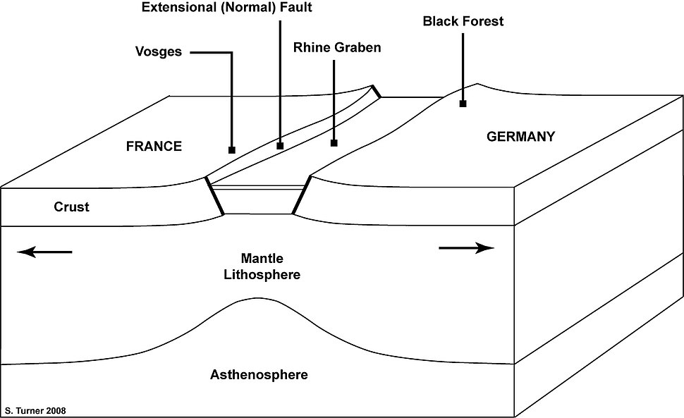 Rhinegrabencross