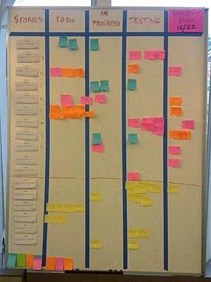 Scrum (software development) - A Scrum task board