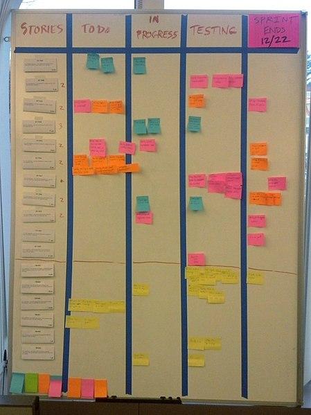 File:Scrum task board.jpg